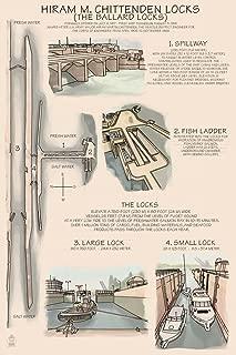 Best ballard designs artwork Reviews