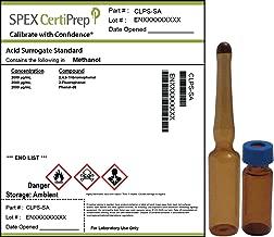 SPEX CertiPrep CLPS-SA Acid Surrogate Standard, Methanol Matrix, EPA 625, EPA 8270C, EPA 8310 Method Reference, 1 mL