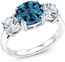 Gem Stone King 3.54 Ct Cushion London Blue Topaz Sky Blue Aquamarine 925 Sterling Silver Meghan Ring