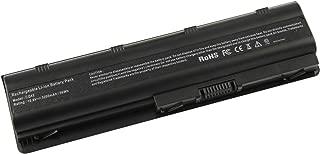 Futurebatt Replacement Long Life Notebook Laptop Battery for HP MU06 MU09 SPARE 593554-001 593553-001 6 Cell