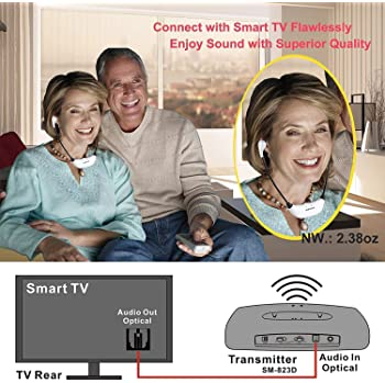 SIMOLIO Digital Wireless Headphones for TV with Optical In, TV Hearing Assistance Devices, Wireless Earbuds for Heari...