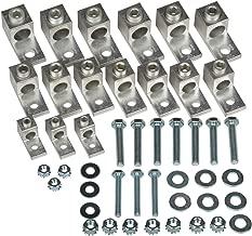 26 Piece Mechanical Set-Screw Type Transformer Lug Kit, 37 1/2-50 KVA 1 Phase/45-75 KVA 3 Phase