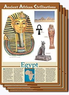 Knowledge Unlimited Inc. Ancient African Civilizations Poster Set