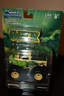 Best samson monster truck toy Reviews