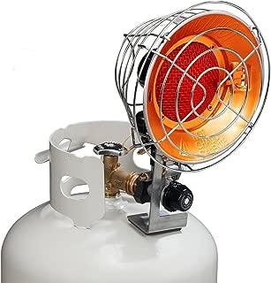 propane cannon heater