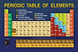 Periodic Table Updated with New 2020 Elements Educational Cool Huge Large Giant Poster Art 54x36