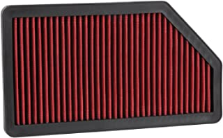 Spectre Engine Air Filter: High Performance, Premium, Washable, Replacement Filter: Fits 2001-2008 HONDA/ACURA (Pilot, MD...
