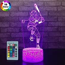 Best baseball gift ideas for boy Reviews