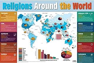 Religions Around The World Map