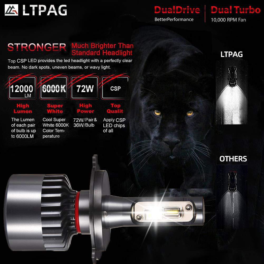 Bombilla H4 LED Coche, LTPAG 2pcs 72W Lampara H4 LED 12V/36V Luces ...
