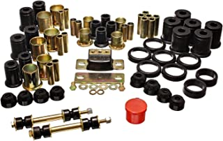 SET Energy Suspension 3.18127G 4WD SUBURBAN MSTR