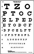 Best eye distance chart Reviews