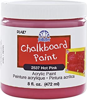 Best baby pink chalk paint Reviews