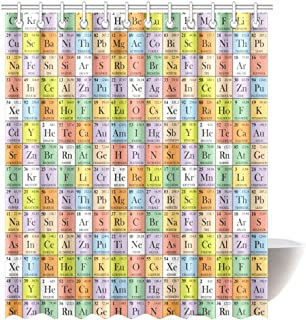 Diawp Periodic Table Display with Elements Student Teacher Gifts Craft Decoration