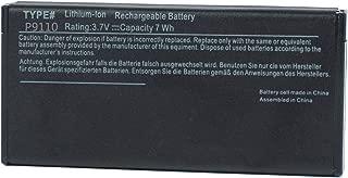 Yafda FR463 NU209 New Battery for Dell Perc 5i 6i H700 H800 PowerEdge 1900 1950 2900 R310 R510 R610 R900 U8735 P9110 3.7V 7WH