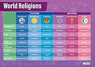 """World Religions Poster 