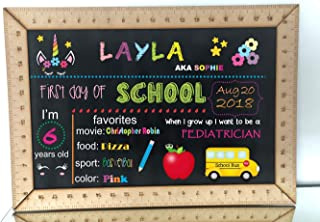 Chalkboard sign,Ruler Framed Blank Chalkboard,back to school chalkboard sign