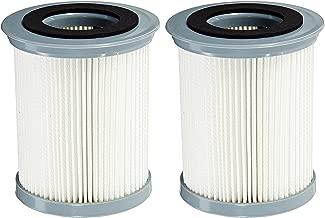 Green Label 2 Pack Replacement HEPA Filter 59157055 for Hoover Elite Rewind Upright Vacuum Cleaners. Fits: U5507900, U5507950, U5509900, U5511900, UH40070, U5509950, U5512900, UH40150HD