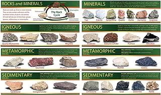 Carson Dellosa Mark Twain Identifying Rocks and Minerals Bulletin Board Set (410054)