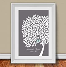 Best custom family tree poster Reviews