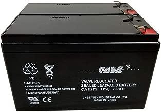 Best apc rbc32 ups replacement battery cartridge Reviews
