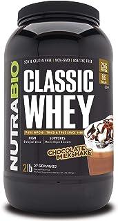 NutraBio Classic Whey Protein - 2 pounds (Chocolate Milkshake)