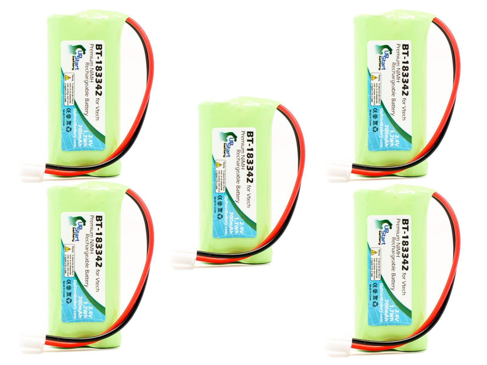 5 x unidades – Repuesto Motorola L404 C – Batería para Motorola teléfono inalámbrico recargable (700 mAh, 2,4 V, Ni-MH): Amazon.es: Electrónica