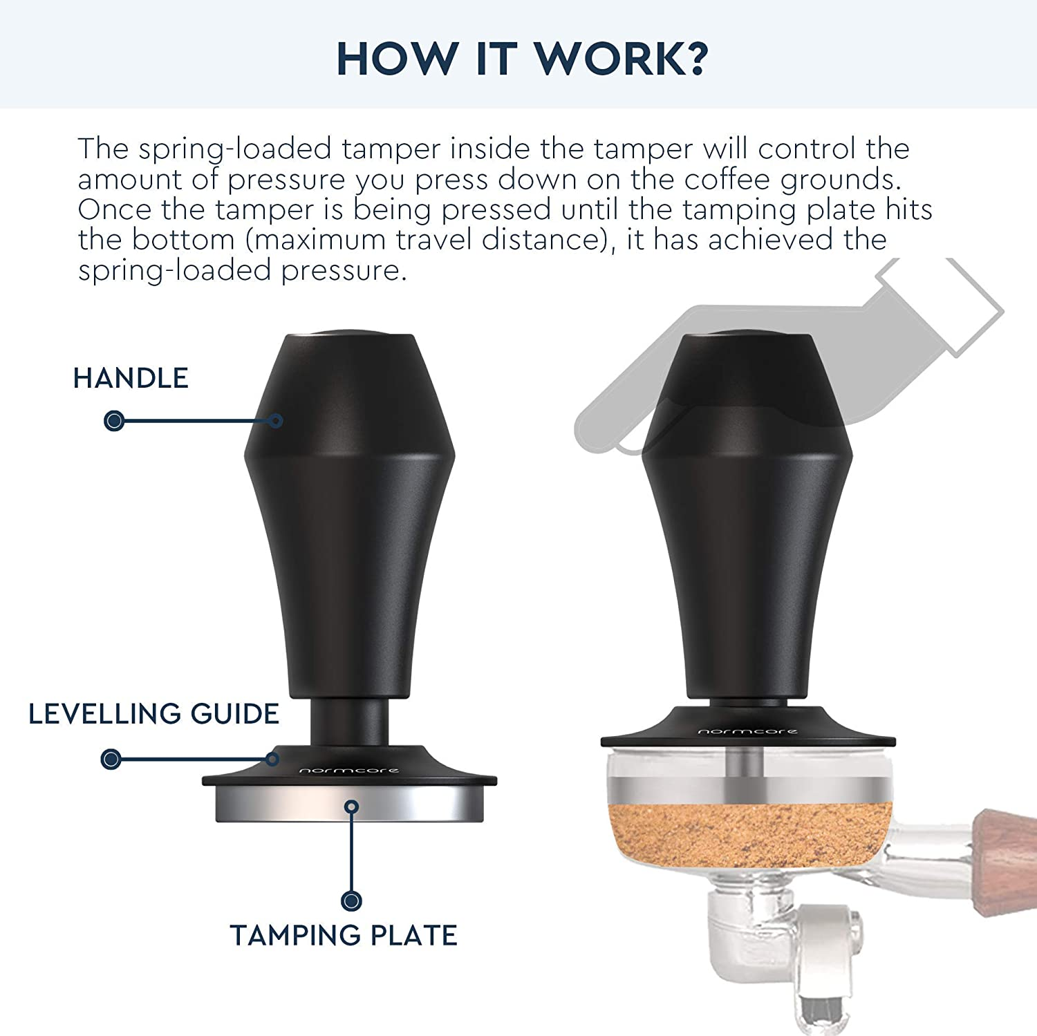 30lbs Pressure Replacement Springs and Stand Upgrade Normcore Spring-loaded Tamper with 15lb Coffee Tamper 58.5mm 25lb