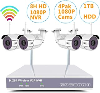 Best simple cctv for home Reviews