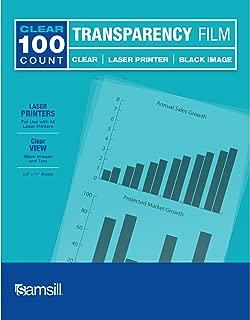 Best transparent sheet price Reviews