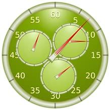Analog Interval Stopwatch
