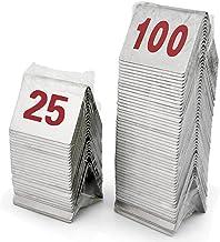 Tabel Nummerplaat, Roestvrijstalen Restaurant Place Nummerplaat, Geschikt Voor Bruiloft, Feest, Evenementen Of Catering De...