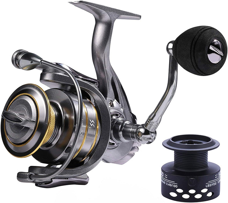 rouroumaoyi Metal Body Spinning Reels Fishin Spool Elegant 13+1BB Soldering Double