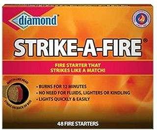 strike a fire