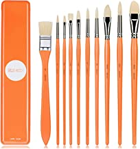 Fuumuui Detail Paint Brushes Set 8 Pieces Miniature Artist Painting Brushes for