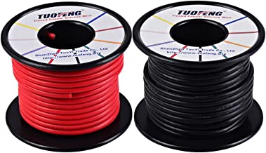 14 AWG Wire, Soft and Flexible Silicone Insulated Wire 66 Feet [33 ft Black And 33 ft Red ] Stranded Wire High temperature resistance for RC Applications,Test Lead,Drones Battery