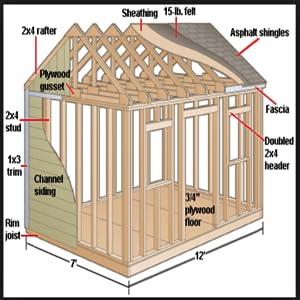 Wood Storage Shed Kits Amazon Wishmindr Wish List App