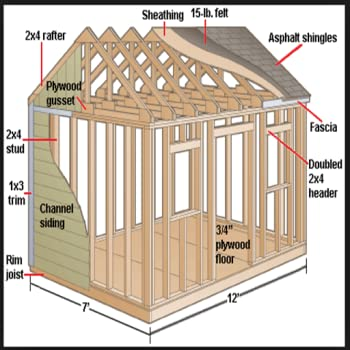 DIY Shed Plans A Beginner s Guide 10x12