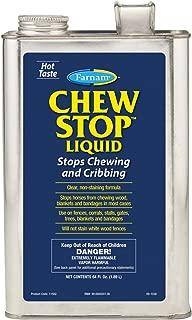 Farnam Chewing Deterrent for Horses