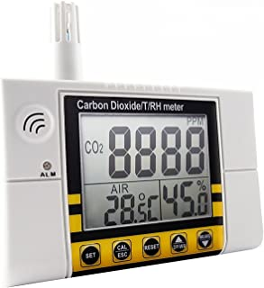 Indoor Air Quality IAQ Carbon Dioxide CO2 Temperature Humidity Monitor Meter Tester with Wall Mountable Non-Dispersive Infrared NDIR meter Sensor Detector