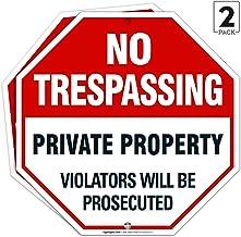 Weatherproof Information Signs /'Private Property/' Neat Durable Door//Wall Notice