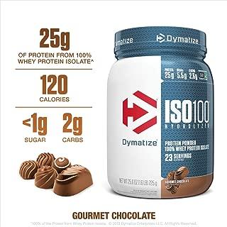 weight loss powder by Dymatize