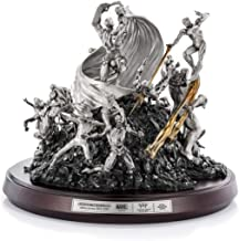 Royal Selangor Hand Finished Marvel Collection Pewter Limited Edition Avengers: Age of Ultron Diorama