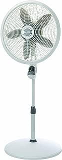 Lasko 1850 18-Inch Remote Pedestal Fan B00FXOFM9W, 26 x 21 x 6