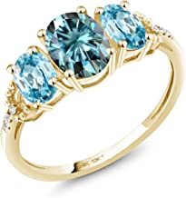 10K Yellow Gold 3-Stone Engagement Ring Oval Blue Created Moissanite by Charles & Colvard and Zircon Blue 0.90ct (DEW)