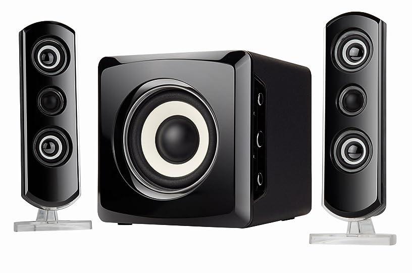 Sylvania SHTIB1046-BT 2.1 Bluetooth Home/Computer Speaker System (Renewed)