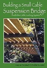 building suspension