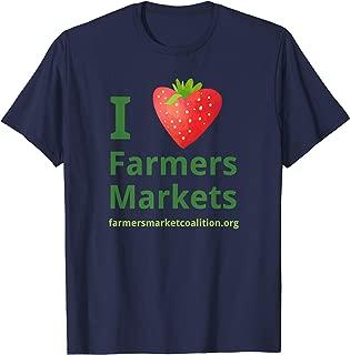 I Strawberry Farmers Markets