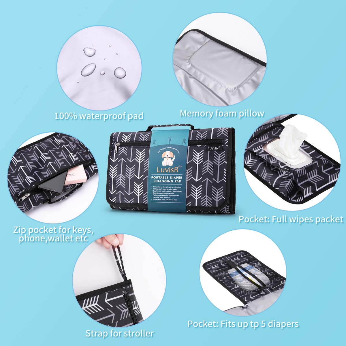 Portable Diaper Changing Pad for Baby, Waterproof Detachable Travel Changing Pad with Baby Wipes Pocket - Gifts for Baby Shower, Newborn Girls and Boys