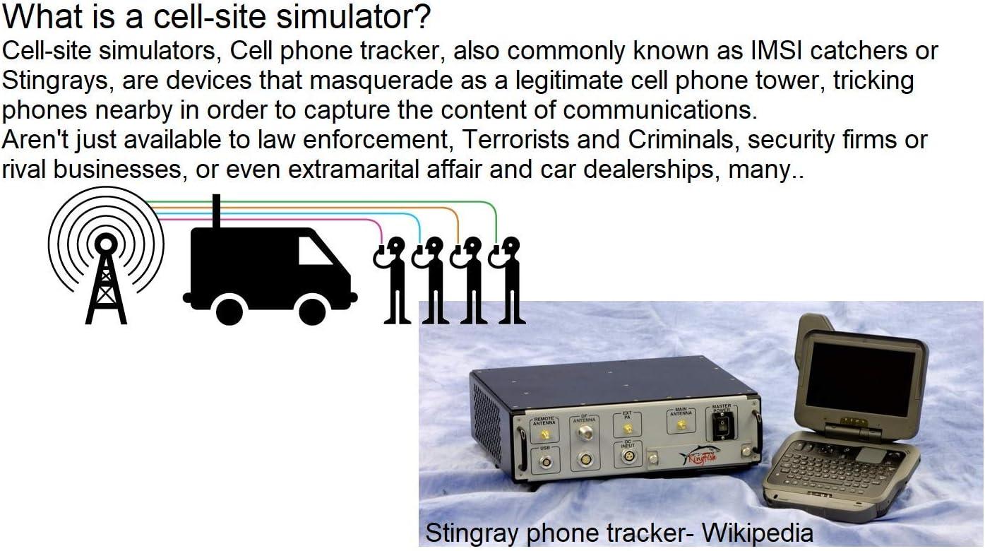 DM-5320 Cell Phone Anti-Tracker & Cell site simulators (White ...